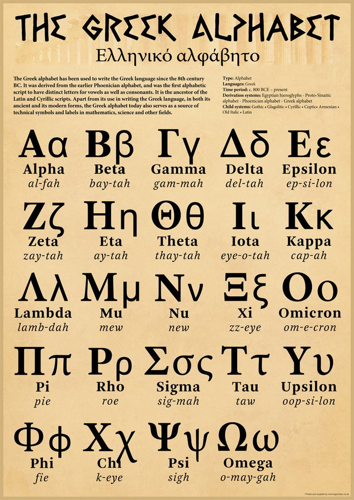 how to say the alphabet in greek